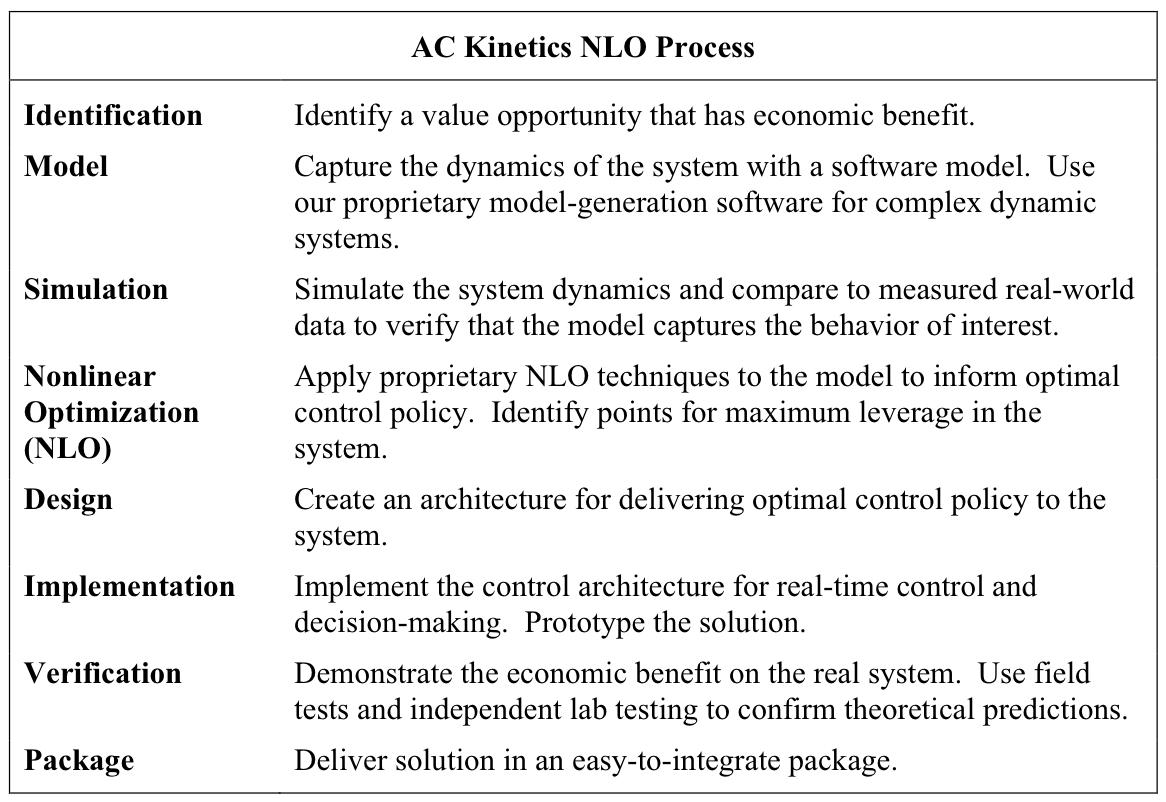 ack_nlo_process